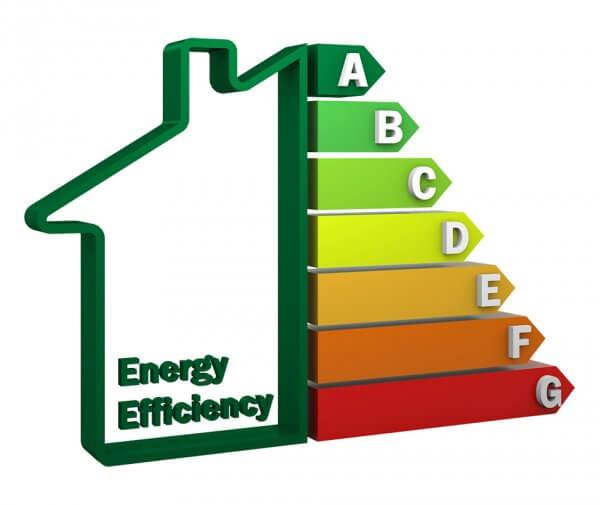 بازده و میزان مصرف انرژی