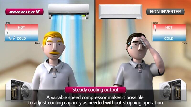 تفاوت کولر گازی اینورتر و معمولی