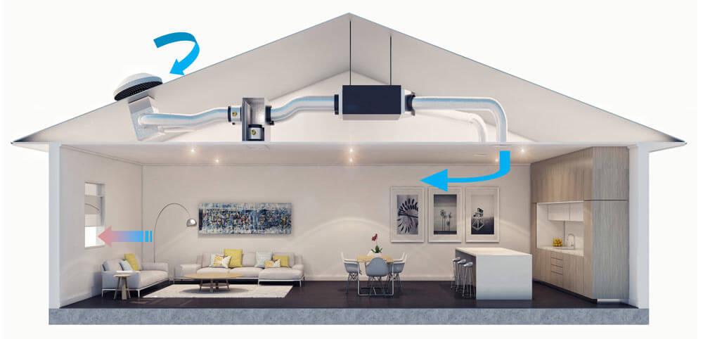 دیاگرام ساده ای از داکت اسپلیت سقفی در خانه و واحد مسکونی بدون برگشت هوای گرم